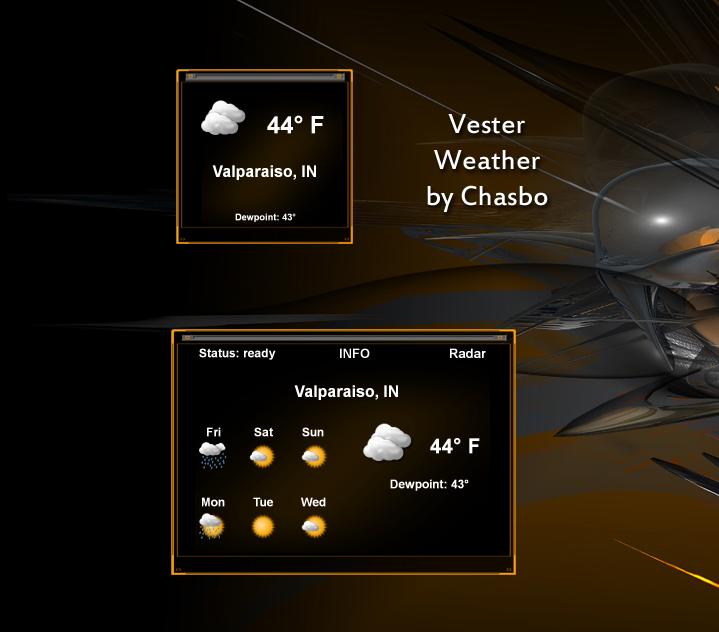 Vester Weather