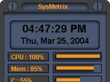 CNB-SysMetrix