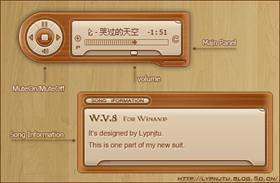 W.V.S for Winamp