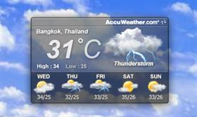 July AccuWeather